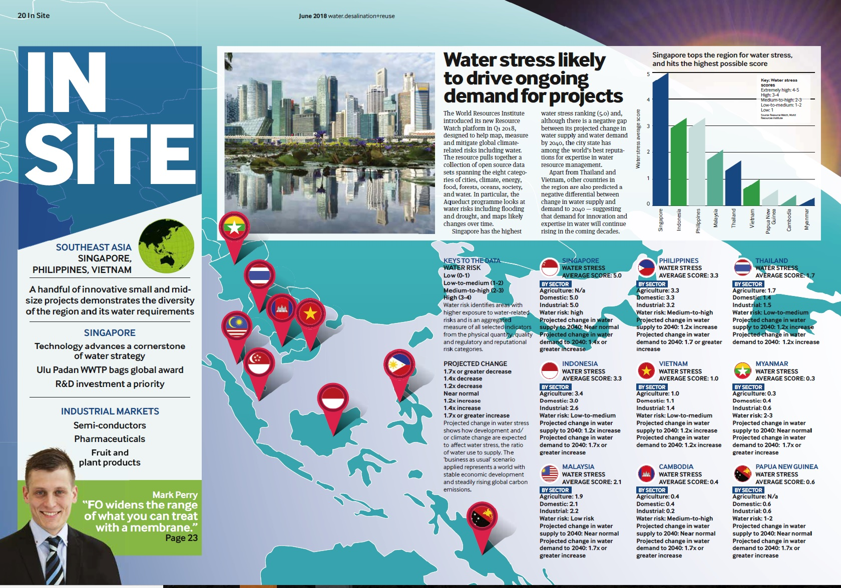 South East Asia regional review - Water. desalination + reuse