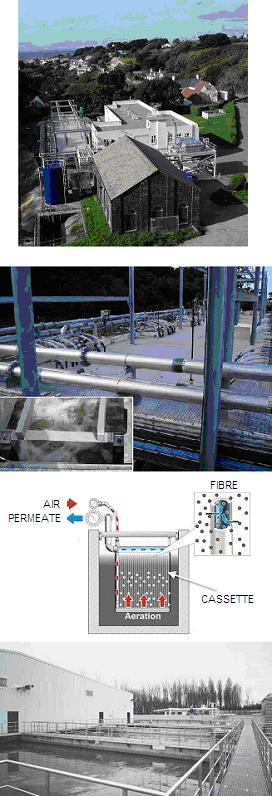 Innovative membrane technology solutions for municipal water and wastewater treatment